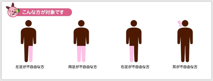 こんな方が対象です ・左足が不自由な方 ・両足が不自由な方 ・右足が不自由な方 ・耳が不自由な方