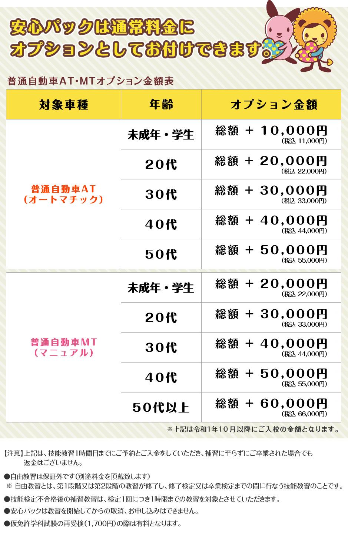 オプション金額表