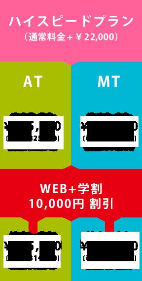 ハイスピードプラン(通常料金+¥21,600)